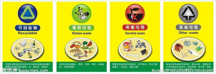 垃圾如何分类-增城市新港天恩幼儿园