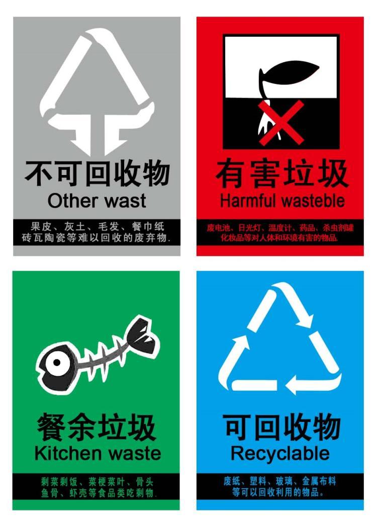 我们每个人每天都会扔出许多垃圾,你知道这些垃圾它们到哪里去了吗?在一些垃圾管理较好的地区,大部分垃圾会得到卫生填埋、焚烧、堆肥等无害化处理,而更多地方的垃圾则常常被简易堆放或填埋,导致臭气肆虐,并且污染土壤和地下水体。垃圾无害化处理的费用是非常高的,根据处理方式的不同,处理一吨垃圾的费用约为一百至几百元不等。人们大量地消耗资源,大规模生产,大量地消费,又大量地生产着垃圾。 如何化害为利,变废为宝,节约能源?办法是有的,这就是垃圾分类。垃圾分类就是在源头将垃圾分类投放,并通过分类的清运和回收使之重新变成资源