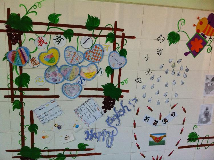幼儿园主题墙边框线条布置展示
