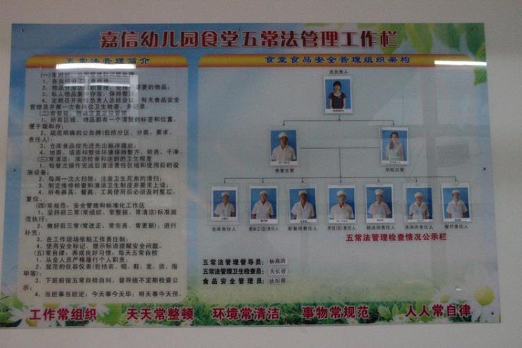 德胜幼儿园食品安全工作公示